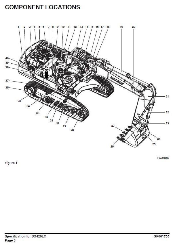 Doosan Crawler Excavator Type DX420LC S/N: 5327 and Up