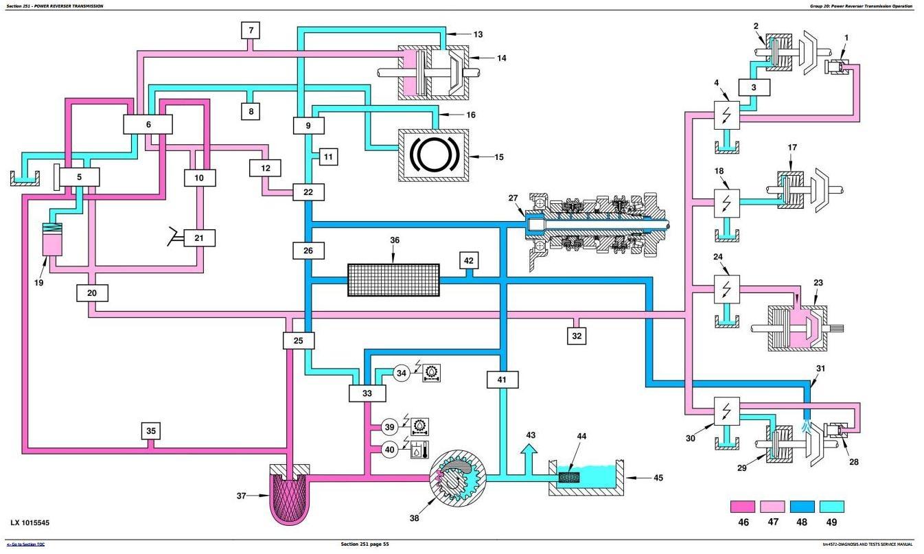 medium resolution of john deere 6110 6210 6310 6410 6510 l s john deere 6410 wiring diagram