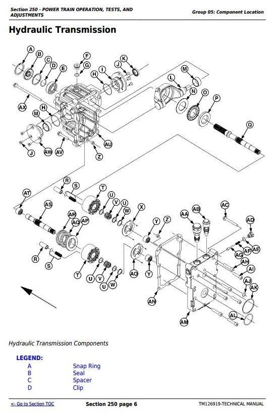 1023E, 1025R and 1026R Compact Utility Tractors Techni