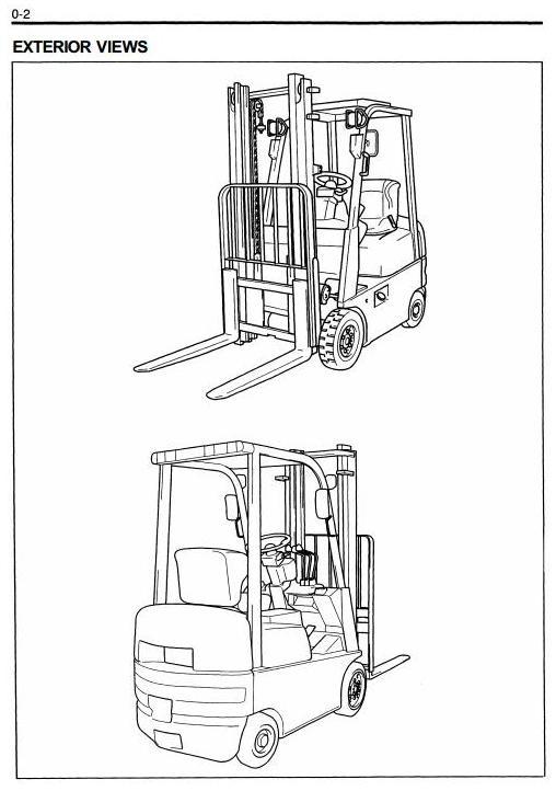 Toyota LPG Forklift Truck 7FGCSU20, 7FGCU15, 7FGCU18 W