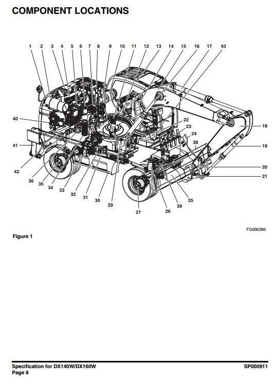 Still Electric Fork Truck R60-16, R60-18, R60-20 Compa