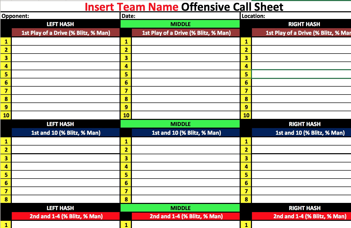 Defensive Game And Practice Planning Packet
