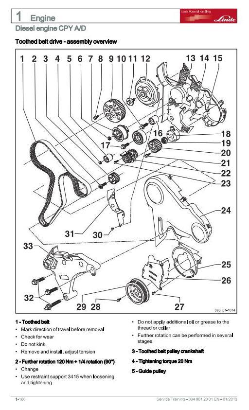 Terex 860 Operators Manual