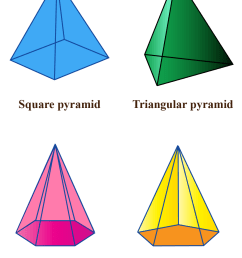 3D Shapes - Three Dimensional Shapes   Definition [ 1327 x 1024 Pixel ]