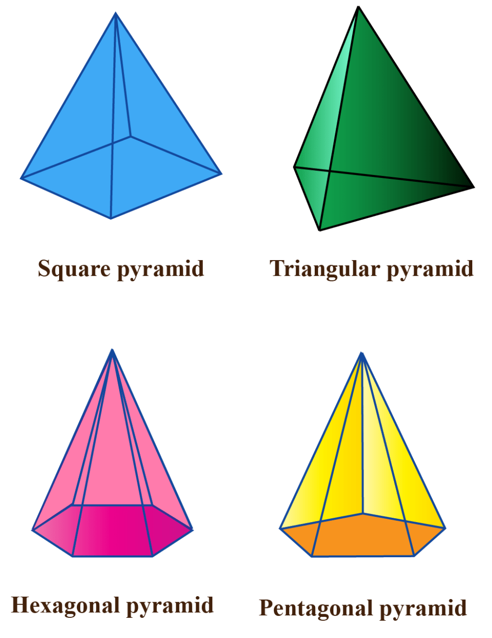 medium resolution of 3D Shapes - Three Dimensional Shapes   Definition