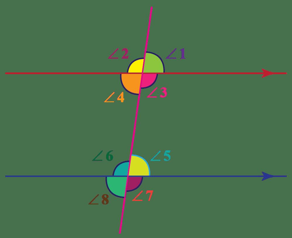 medium resolution of Transversal - Definition