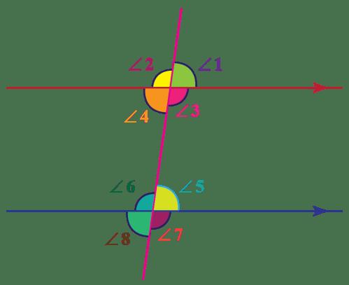 small resolution of Transversal - Definition