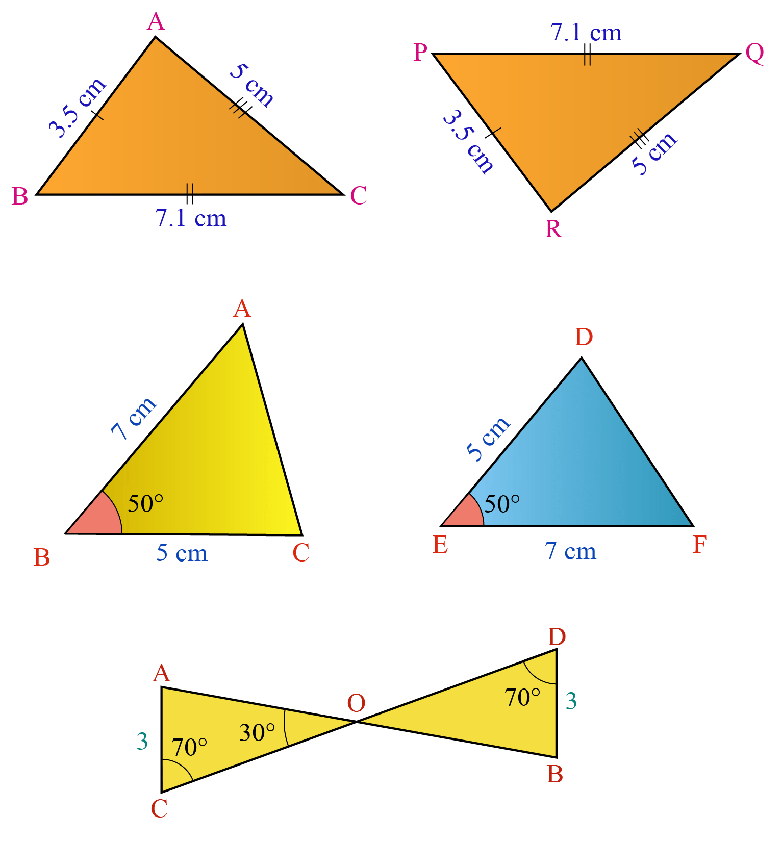 Congruent Triangles Definition Properties Examples Cuemath