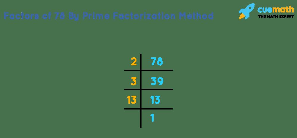 medium resolution of Factors of 78 - Find Prime Factorization/Factors of 78
