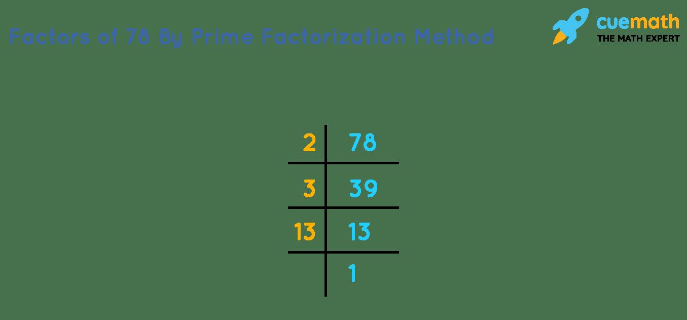 hight resolution of Factors of 78 - Find Prime Factorization/Factors of 78