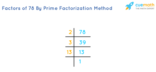 small resolution of Factors of 78 - Find Prime Factorization/Factors of 78