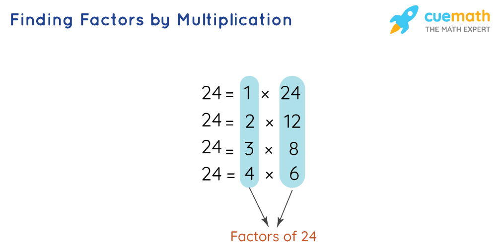 medium resolution of Factors - What is a Factor?   Definition