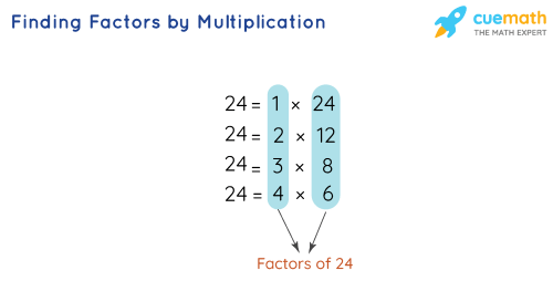 small resolution of Factors - What is a Factor?   Definition