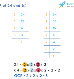 GCF of 24 and 64 - How to find GCF of 24 and 64?Solved [ 896 x 1043 Pixel ]