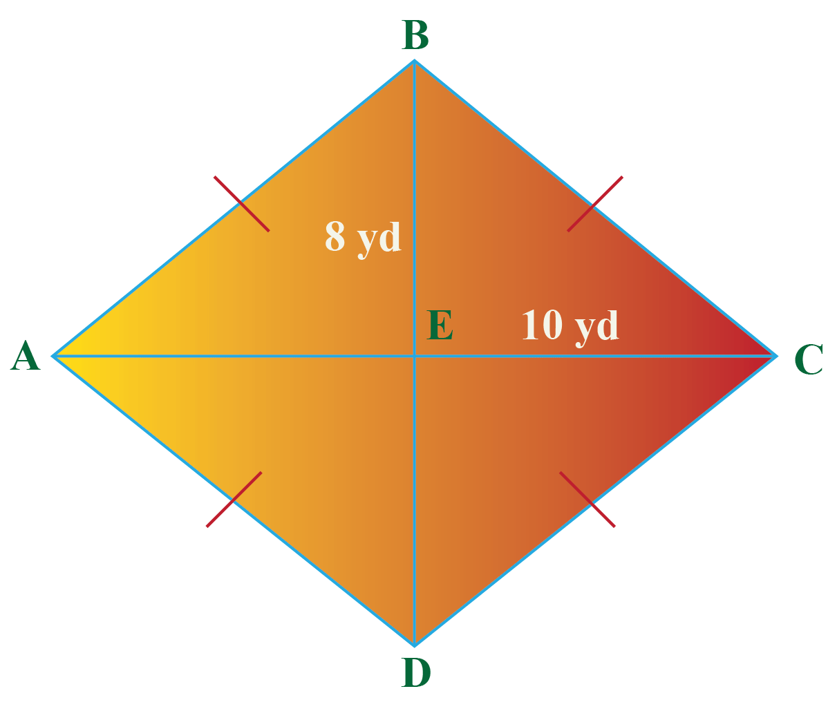 Area Of Rhombus Explanation Amp Examples