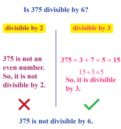 Divisibility Rules - Definition [ 1042 x 1042 Pixel ]