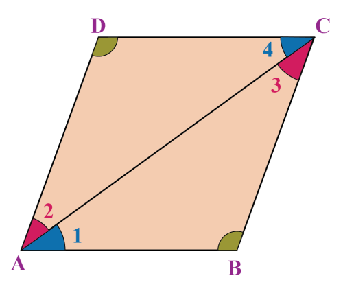 small resolution of Parallelogram   Solved Examples   Geometry - Cuemath