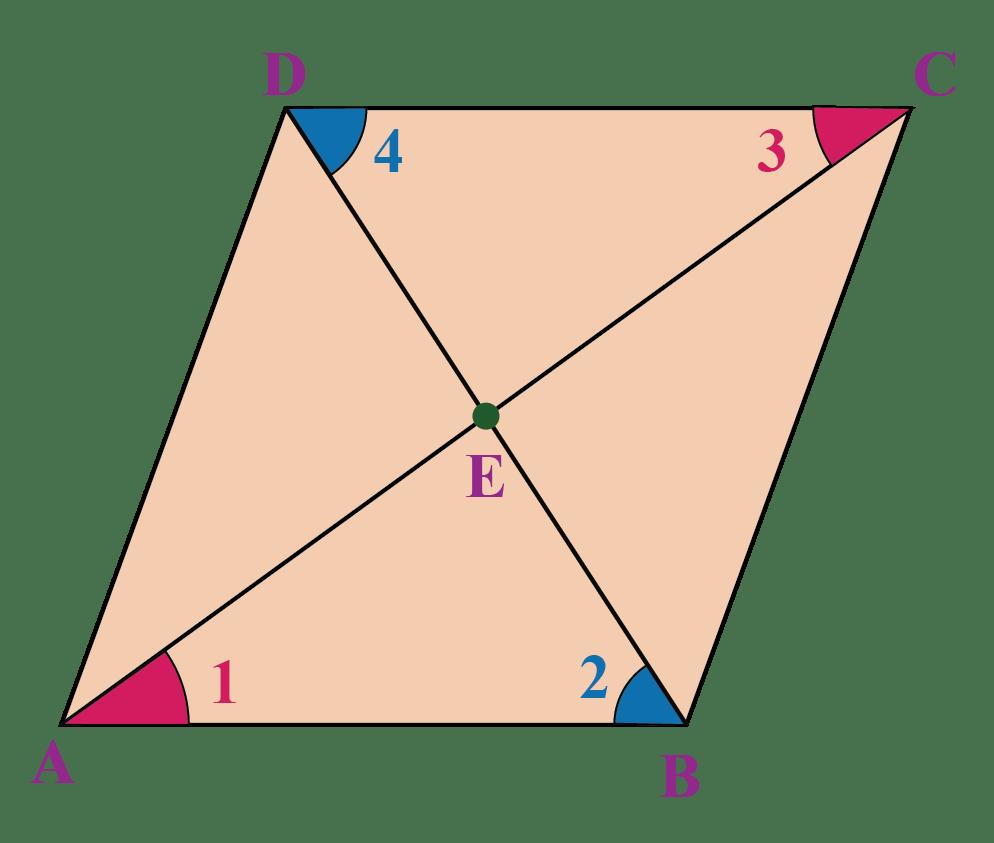 medium resolution of Parallelogram   Solved Examples   Geometry - Cuemath