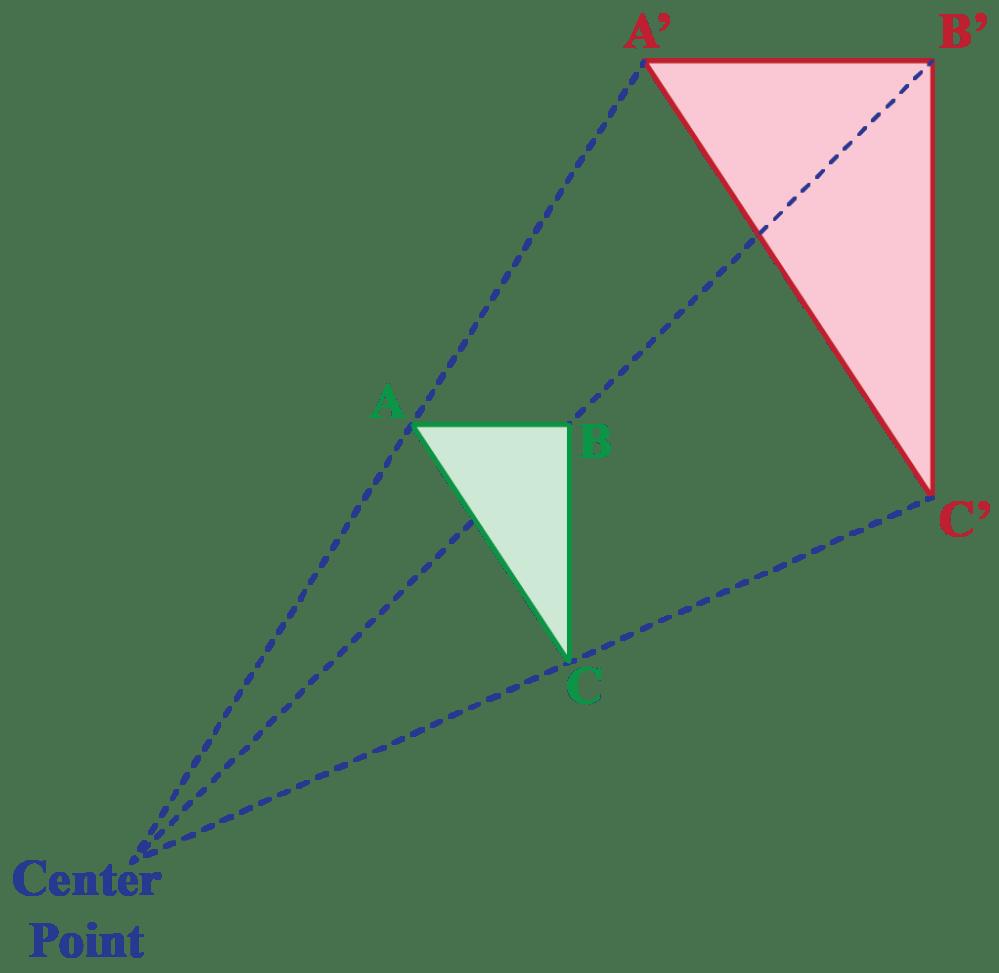 medium resolution of Dilation in geometry- Definition - Cuemath