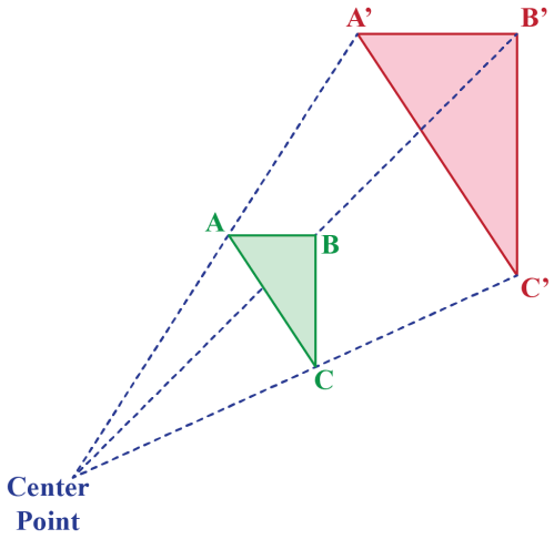 small resolution of Dilation in geometry- Definition - Cuemath