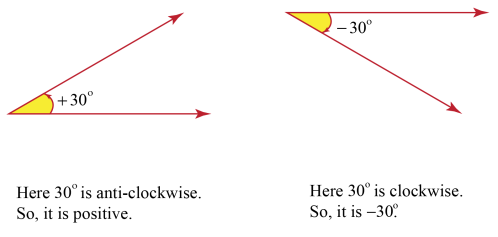 small resolution of Clockwise - Definition \u0026 Examples - Cuemath