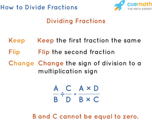 small resolution of Division of Fractions   Solved Examples   Practice Questions