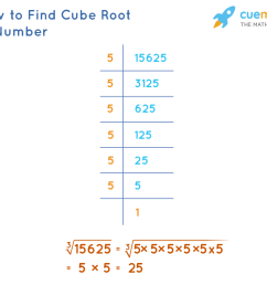 Cubes and Cube Roots   Formula   Solved Examples - Cuemath [ 917 x 1042 Pixel ]