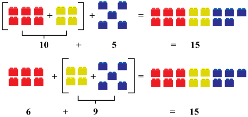 small resolution of Associative Property Of Addition - Definition