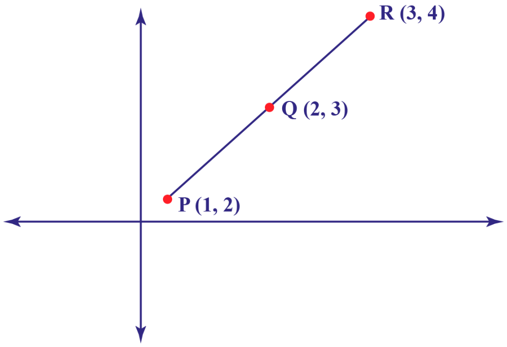 medium resolution of Collinearity   Solved Examples   Geometry- Cuemath