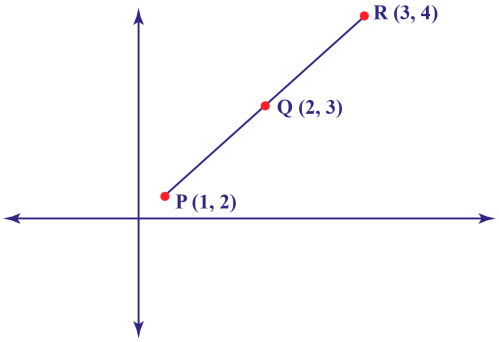 small resolution of Collinearity   Solved Examples   Geometry- Cuemath