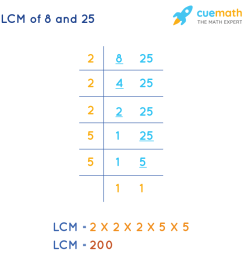 LCM of 8 and 25 - How to Find the LCM of 8 and 25? Solved [ 932 x 915 Pixel ]