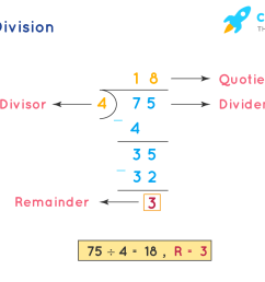Long Division   How to do Long Division   Examples   Solutions [ 759 x 1042 Pixel ]