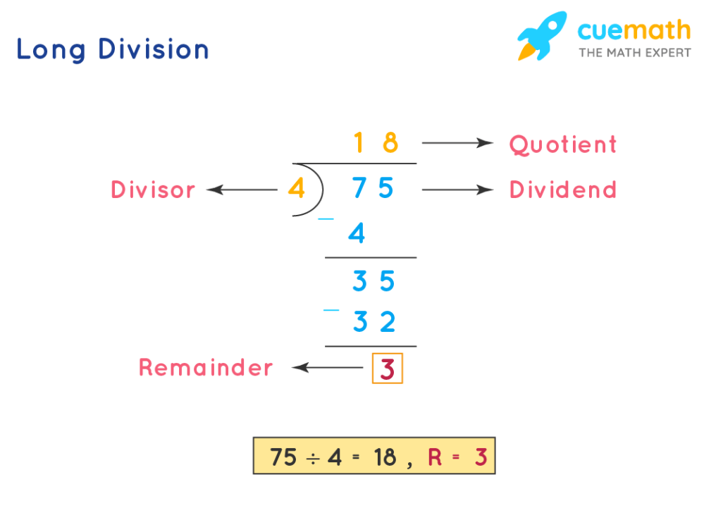 medium resolution of Long Division   How to do Long Division   Examples   Solutions