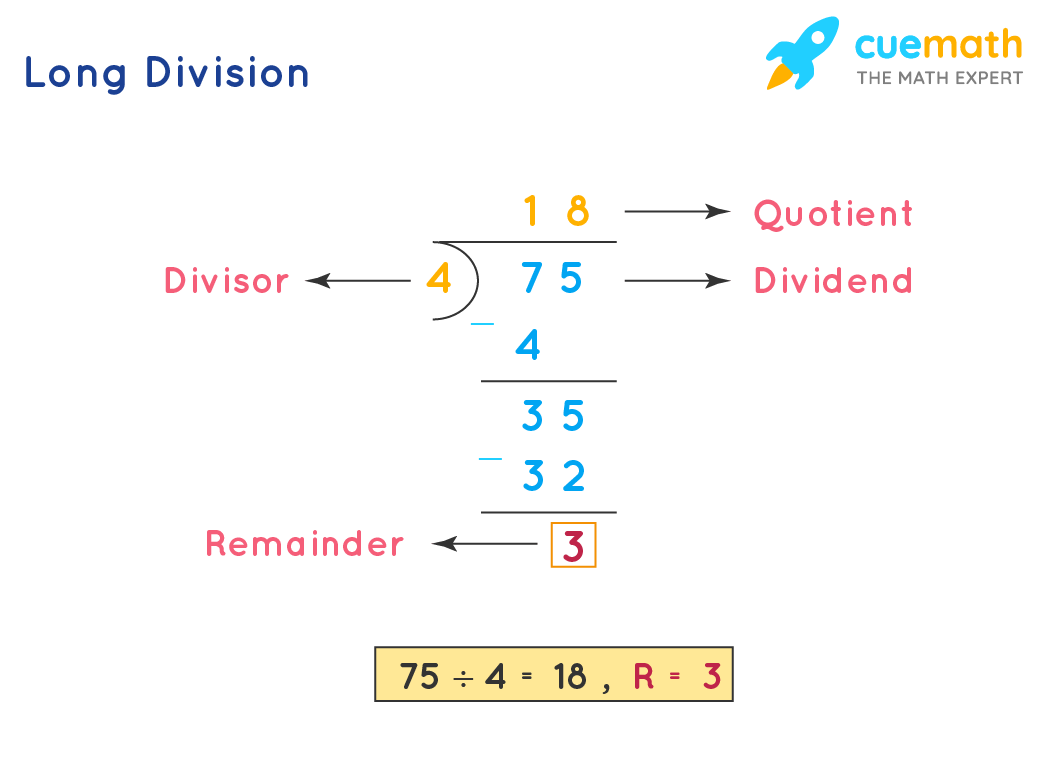 hight resolution of Long Division   How to do Long Division   Examples   Solutions