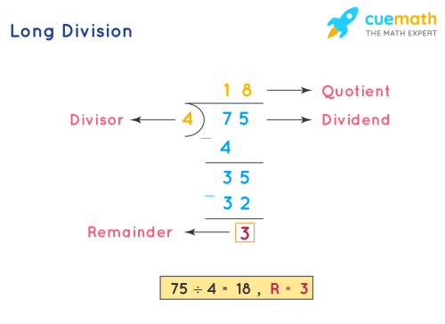 small resolution of Long Division   How to do Long Division   Examples   Solutions