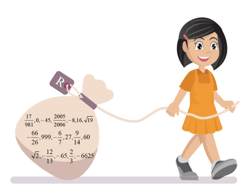 small resolution of Representation of Real Numbers on Number Line   Real Line - Cuemath