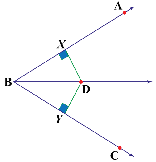 small resolution of Angle bisector theorem in a triangle- Proofs and solved examples - Cuemath