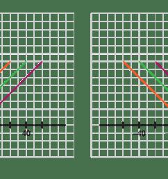 Vertical translation  Concept [ 625 x 1666 Pixel ]