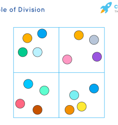 Find a Quotient in Division. Examples [ 787 x 1042 Pixel ]