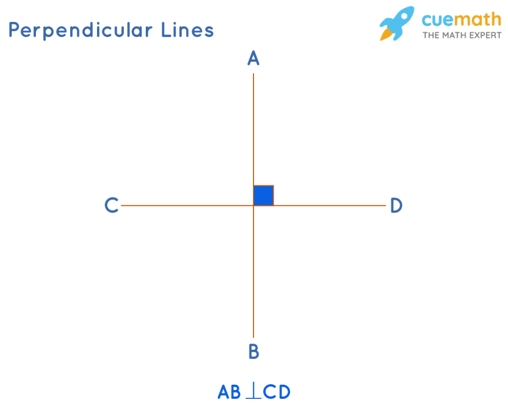 medium resolution of What is Perpendicular? - Definition