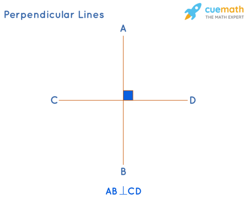 small resolution of What is Perpendicular? - Definition