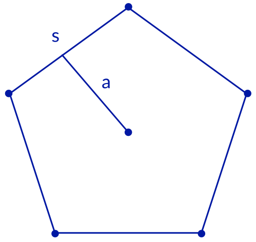small resolution of Different Polygons   Perimeter   Area   Properties   Examples