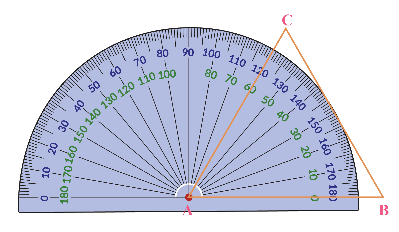 hight resolution of Protractor   Definition   Uses   Solved Examples   Questions