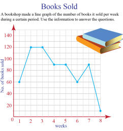Line Graphs   Solved Examples   Data- Cuemath [ 1043 x 1043 Pixel ]