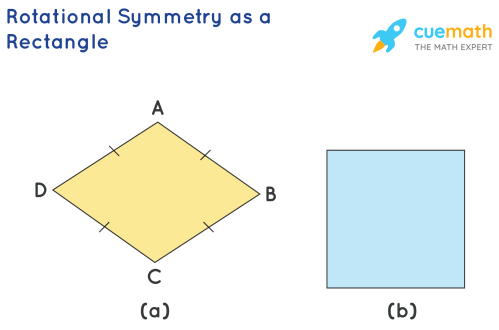 small resolution of Which figure has the same order of rotational symmetry as a  rectangle?solved
