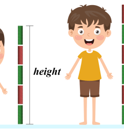 Measuring length   Units of length and its measurement   Examples - Cuemath [ 1054 x 1694 Pixel ]