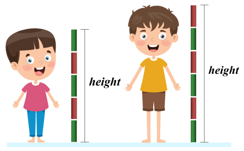 small resolution of Measuring length   Units of length and its measurement   Examples - Cuemath