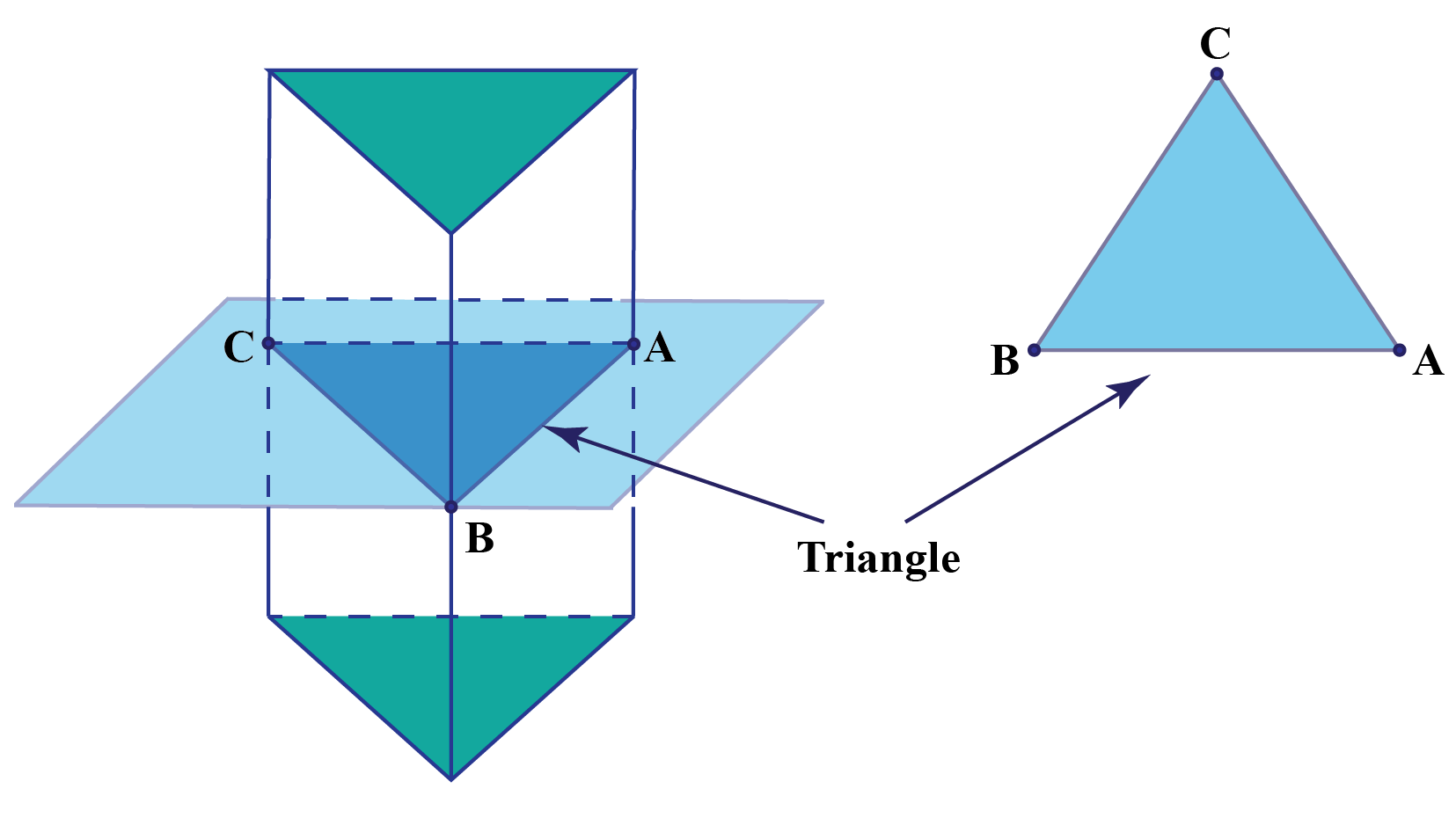 Volume Of A Triangular Prism Explanation Amp Examples