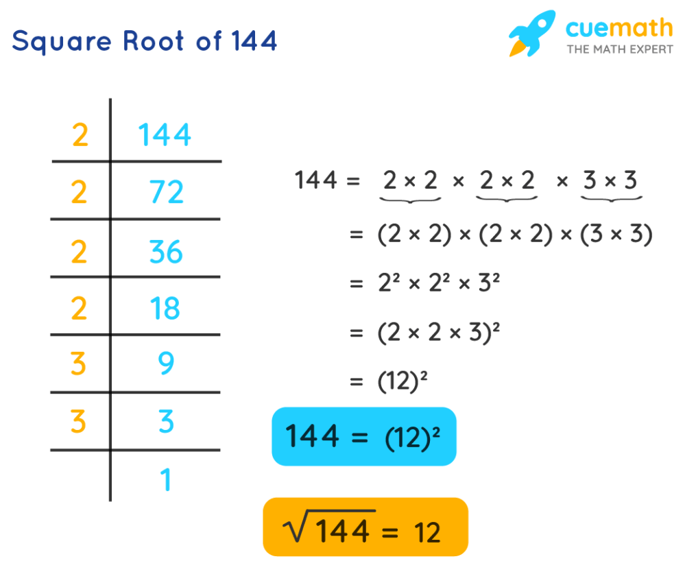 medium resolution of Squares and Square Roots   Exponents