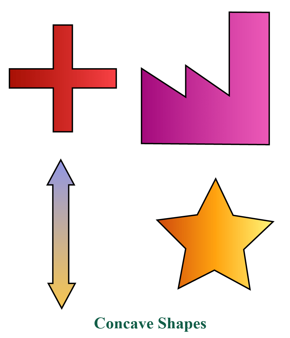 medium resolution of Convex Shape   Definition   Solved Examples   Questions